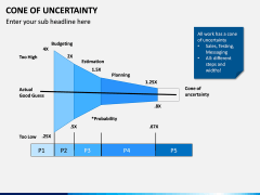 Cone of Uncertainty PPT Slide 4