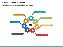 Business to Consumer PPT slide 28