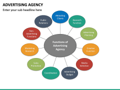 Advertising Agency PPT Slide 25