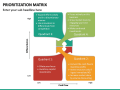 Prioritization Matrix PPT Slide 13