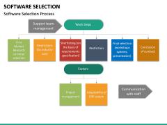 Software Selection PPT Slide 19