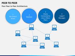 Peer to Peer PPT Slide 10
