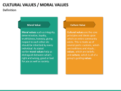 Cultural Values PPT Slide 20