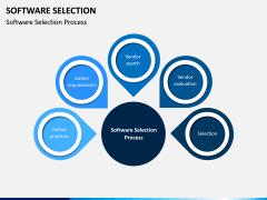 Software Selection PPT Slide 3