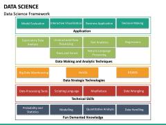 Data Science PPT Slide 30
