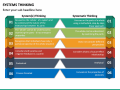 Systems Thinking PPT Slide 23