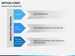 Mutual Funds PPT Slide 6