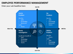 Employee Performance Management PPT Slide 2
