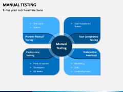 Manual Testing PPT Slide 4