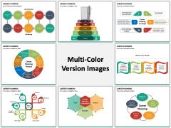 Career Planning PPT Slide MC Combined