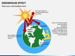 Greenhouse Effect PPT Slide 2