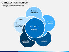 Criticial Chain Method PPT Slide 1