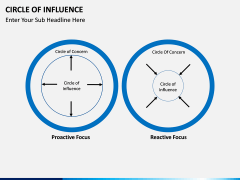 Circle of influence PPT slide 6
