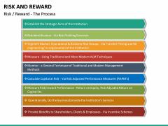 Risk and Reward PPT Slide 17