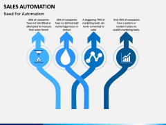 Sales Automation PPT Slide 7