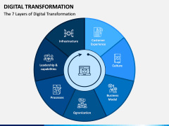 Digital Transformation PPT Slide 12
