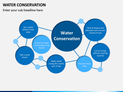 Water Conservation PPT Slide 2