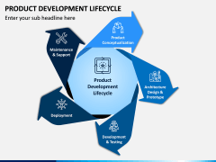Product Development Lifecycle PPT Slide 2