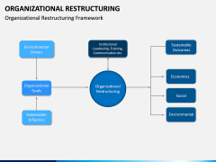 Organizational Restructuring PPT Slide 4