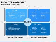 Knowledge Management PPT Slide 12