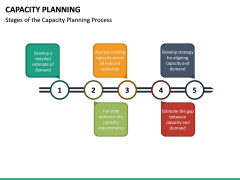 Capacity Planning PPT Slide 24