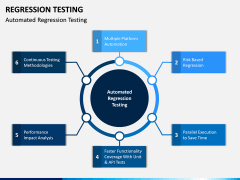 Regression Testing PPT Slide 4