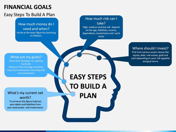 Financial Goals Powerpoint Template