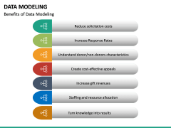 Data Modeling PPT slide 21