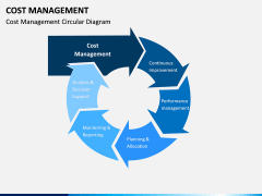Cost Management PPT slide 12
