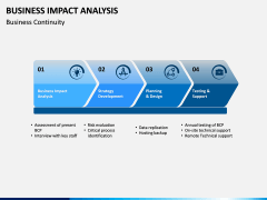 Business impact analysis PPT slide 18