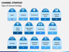 Channel Strategy PPT Slide 3