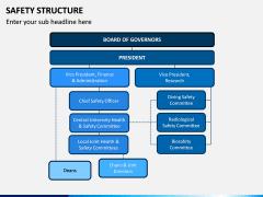 Safety Structure PPT Slide 1