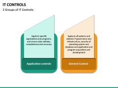 IT Controls PPT Slide 22