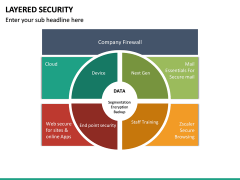 Layered Security PPT slide 23