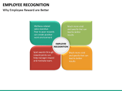 Employee Recognition PPT Slide 22