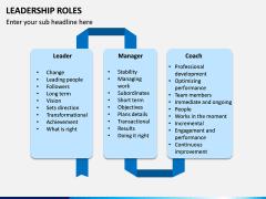 Leadership Roles PPT Slide 4