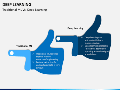 Deep Learning PPT Slide 12