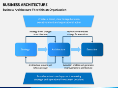 Business Architecture PPT Slide 8