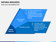 Natural Resources PPT Slide 14