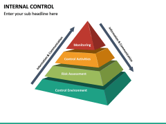 Internal Control PPT slide 18