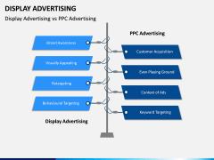 Display Advertising PPT Slide 7