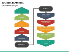 Business Readiness PPT Slide 20