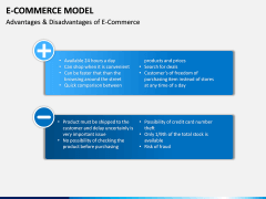 E-commerce Model PPT Slide 13