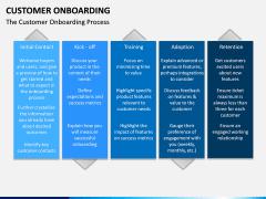 Customer Onboarding PPT Slide 9