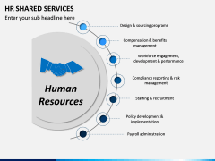HR Shared Services PPT Slide 5