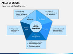 Asset Lifecycle PPT Slide 10