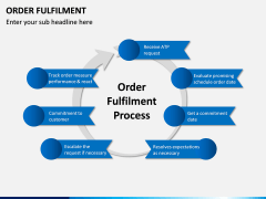 Order Fulfilment PPT Slide 1