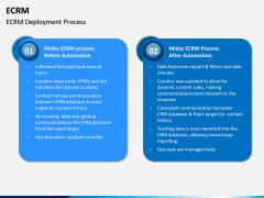 eCRM PPT Slide 7