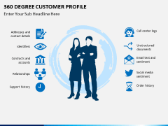360 degree customer profile PPT slide 3