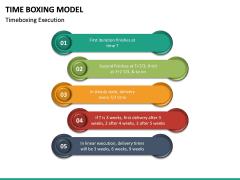 Time Boxing Model PPT Slide 20